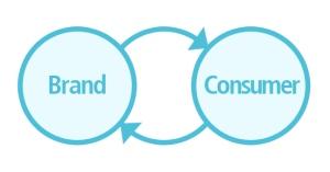 trnd-collaborative-marketing